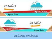 Eventos extremos asociados fenómeno Niño duplicarán próximos años