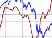 Bernanke prepara nuevo vuelo helicóptero para evitar deflación