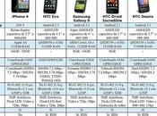 mejor smartphone mercado actual