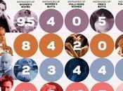 cinco series desnudos