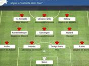 Equipo Ideal 2013, según Gazzetta dello Sport
