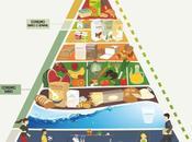 Dieta vegetariana deporte