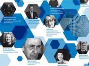Ciudad como Ecosistema Cultural: debate Forum D'Avignon Bilbao, marzo
