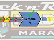 Maratón Madrid 2014 Semana Ciclo volumen (III) Diario entrenamiento