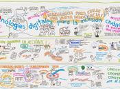Innovación Ciudadana: Participación digital para transformación social