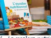 """Escalera Nutricional: """"nueva dieta Dukan"""""""