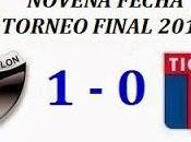 Colón:1 Tigre:0 (Fecha