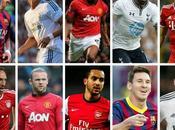 ¿Quienes jugadores rápidos mundo?