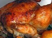 ¿Cómo Montar Negocio Pollo asado?