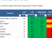 Felicidad Obesidad ¿existe correlación?