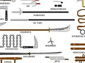 Resumen armas japonesas
