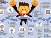 Razones para Reconocer Empleados -Infografía