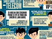 Vota contra Telecom