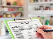Cómo seguir dieta morir intento (ii)
