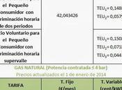 Resumen actualizado tarifas electricidad, natural bombonas butano