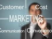 Marketing Tiempo Modernos Idea Rentable