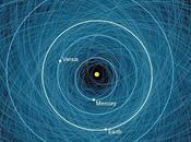 Sorpresa: Tierra golpeada muchos asteroides pensaba