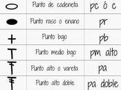 Tabla para leer símbolos Ganchillo!!!!