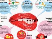 Efecto alimentos salud dental #Infografía #Salud #Alimentación