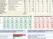 Encuesta pucp lima 15/17 set: villarán arriba ventaja