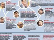 Caso Áncash: Procuraduría identifica lideraría César Álvarez