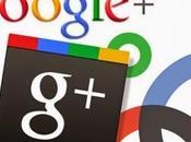Mejora Posicionamiento Google plus.