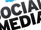 ¿Las empresas creen Social Media?