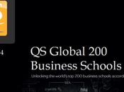Ranking Escuelas Negocio Global 2013 2014