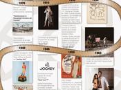 Jockey: años historia éxito!