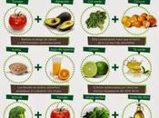 Combinaciones alimentos perfectas #Infografía #Alimentos #Salud