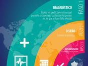 CERTIFICACIÓN MATERIA IEPS para Empresas IMMEX