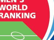 Ranking FIFA Mundial Brasil 2014
