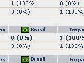 Previa Brasil Croacia 2014