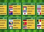 Copa Mundial Futbol Brasil 2014