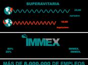 Campa Presente Foro Index