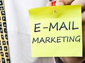 E-Mail Como fundamentos Marketing