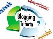 Bloggin. Consejos para principiantes
