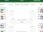 Octavos final Mundial Brasil 2014.