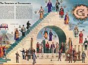masonería secretos