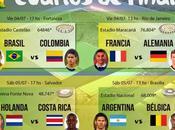 Cruces Cuartos Final Mundial Brasil 2014