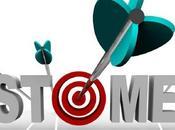 pasos para atraer nuevos clientes
