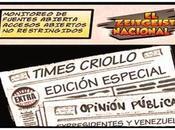 Expresidentes fustigan administración-Maduro: Informe Especial