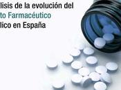 Evolución gasto farmacéutico