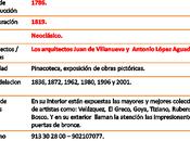 Museo Prado Madrid Datos Destacados