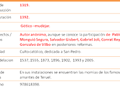 Iglesia Pedro Teruel Datos Destacados