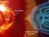 peligros tormenta solar