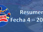 resumen Fecha Liga Postobón 2014-II