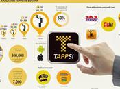 Visiones: Taxis Conectados Andrés Gutiérrez Tappsi