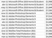Herramienta Subtotales Excel