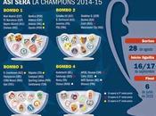 Bayern Munich encabeza grupo muerte Champions League